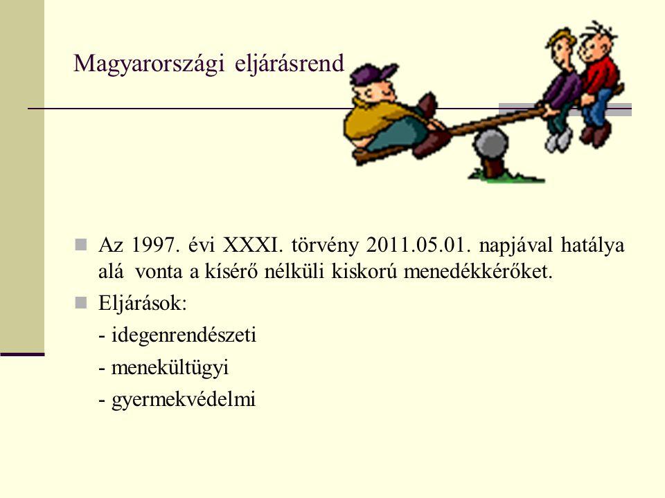 Magyarországi eljárásrend Az 1997. évi XXXI. törvény 2011.05.01.