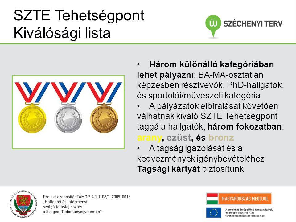Három különálló kategóriában lehet pályázni: BA-MA-osztatlan képzésben résztvevők, PhD-hallgatók, és sportolói/művészeti kategória A pályázatok elbírálását követően válhatnak kiváló SZTE Tehetségpont taggá a hallgatók, három fokozatban: arany, ezüst, és bronz A tagság igazolását és a kedvezmények igénybevételéhez Tagsági kártyát biztosítunk SZTE Tehetségpont Kiválósági lista
