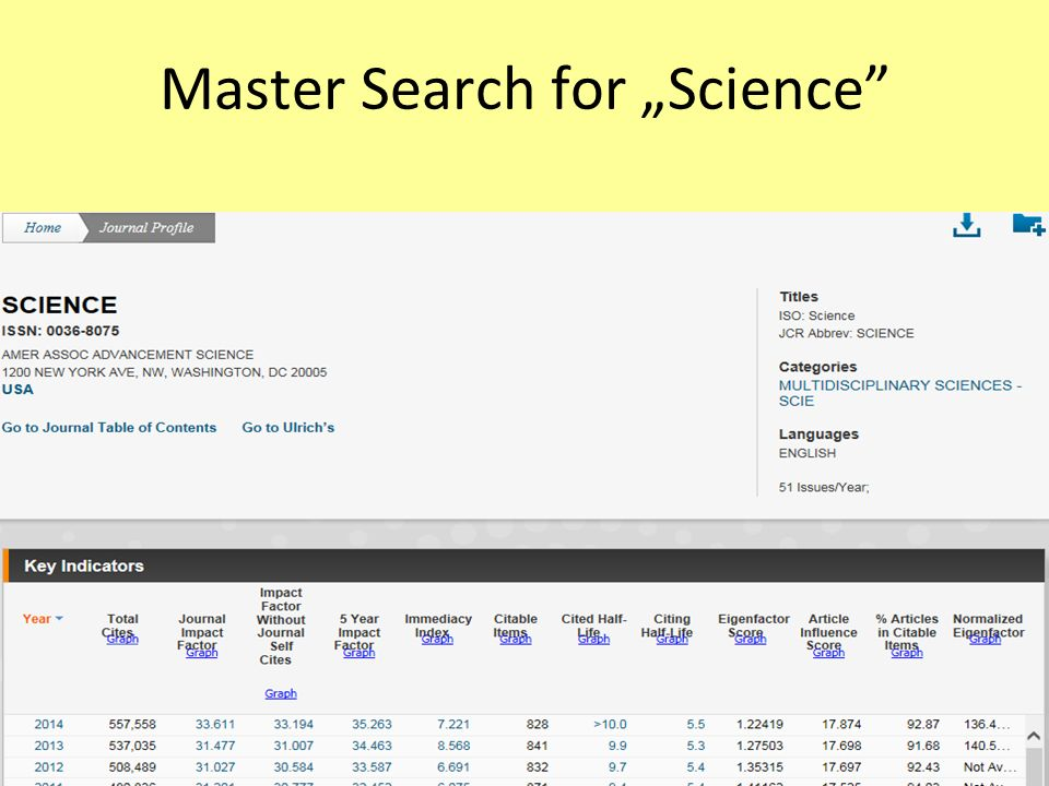 "Master Search for ""Science"""