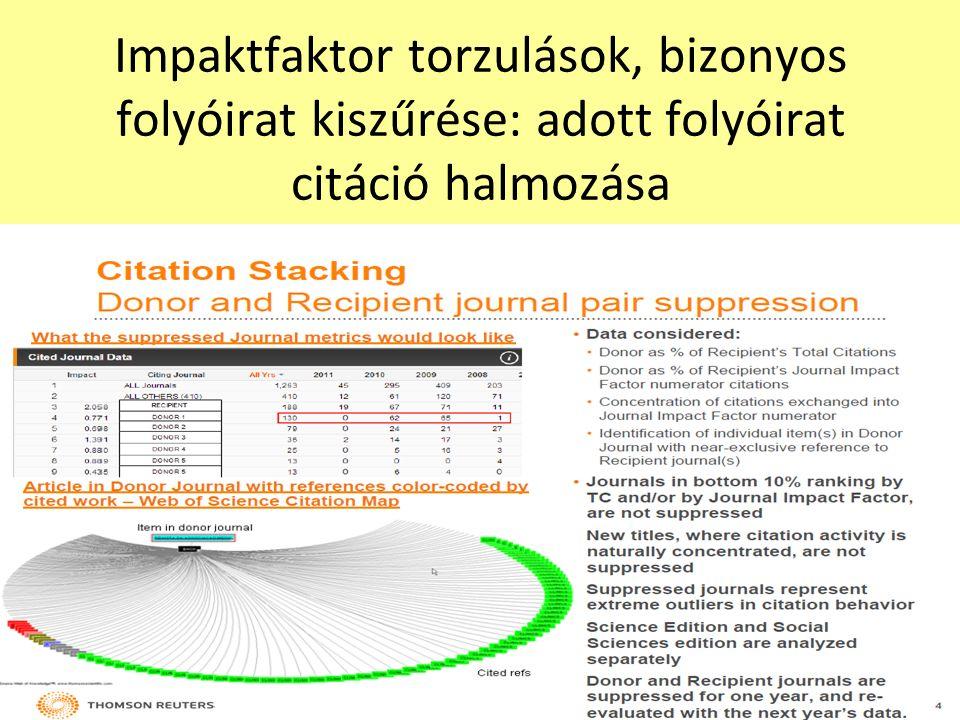 Impaktfaktor torzulások, bizonyos folyóirat kiszűrése: adott folyóirat citáció halmozása
