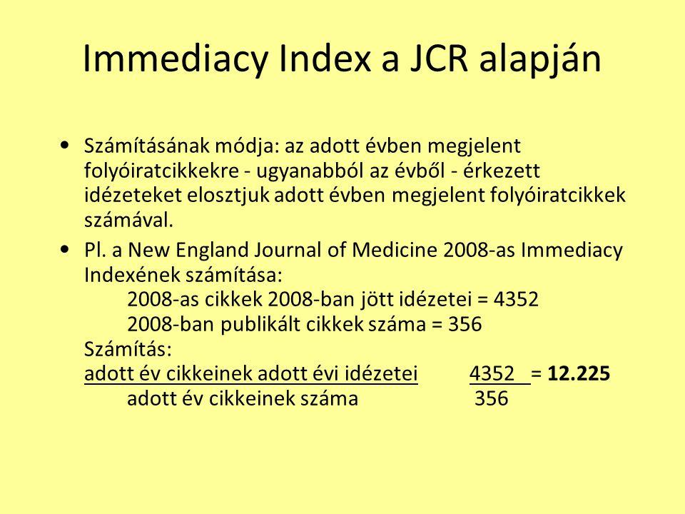 Immediacy Index a JCR alapján Számításának módja: az adott évben megjelent folyóiratcikkekre - ugyanabból az évből - érkezett idézeteket elosztjuk adott évben megjelent folyóiratcikkek számával.