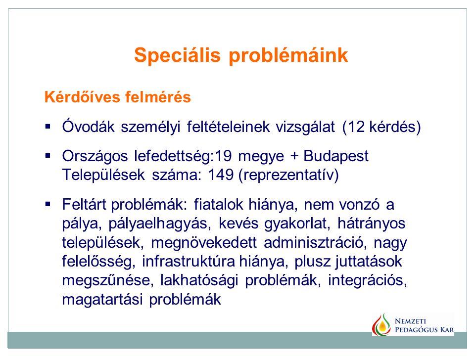 Kérdőíves felmérés  Óvodák személyi feltételeinek vizsgálat (12 kérdés)  Országos lefedettség:19 megye + Budapest Települések száma: 149 (reprezentatív)  Feltárt problémák: fiatalok hiánya, nem vonzó a pálya, pályaelhagyás, kevés gyakorlat, hátrányos települések, megnövekedett adminisztráció, nagy felelősség, infrastruktúra hiánya, plusz juttatások megszűnése, lakhatósági problémák, integrációs, magatartási problémák Speciális problémáink