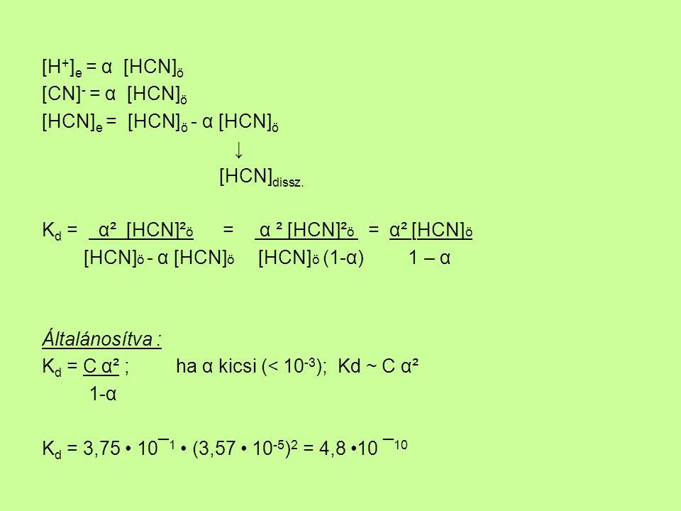 [H + ] e = α [HCN] ö [CN] - = α [HCN] ö [HCN] e = [HCN] ö - α [HCN] ö ↓ [HCN] dissz.
