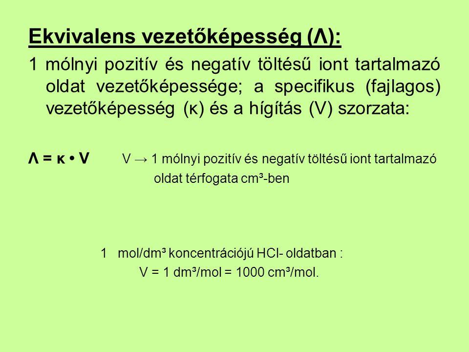 Ekvivalens vezetőképesség (Λ): 1 mólnyi pozitív és negatív töltésű iont tartalmazó oldat vezetőképessége; a specifikus (fajlagos) vezetőképesség (κ) és a hígítás (V) szorzata: Λ = κ V V → 1 mólnyi pozitív és negatív töltésű iont tartalmazó oldat térfogata cm³-ben 1 mol/dm³ koncentrációjú HCl- oldatban : V = 1 dm³/mol = 1000 cm³/mol.