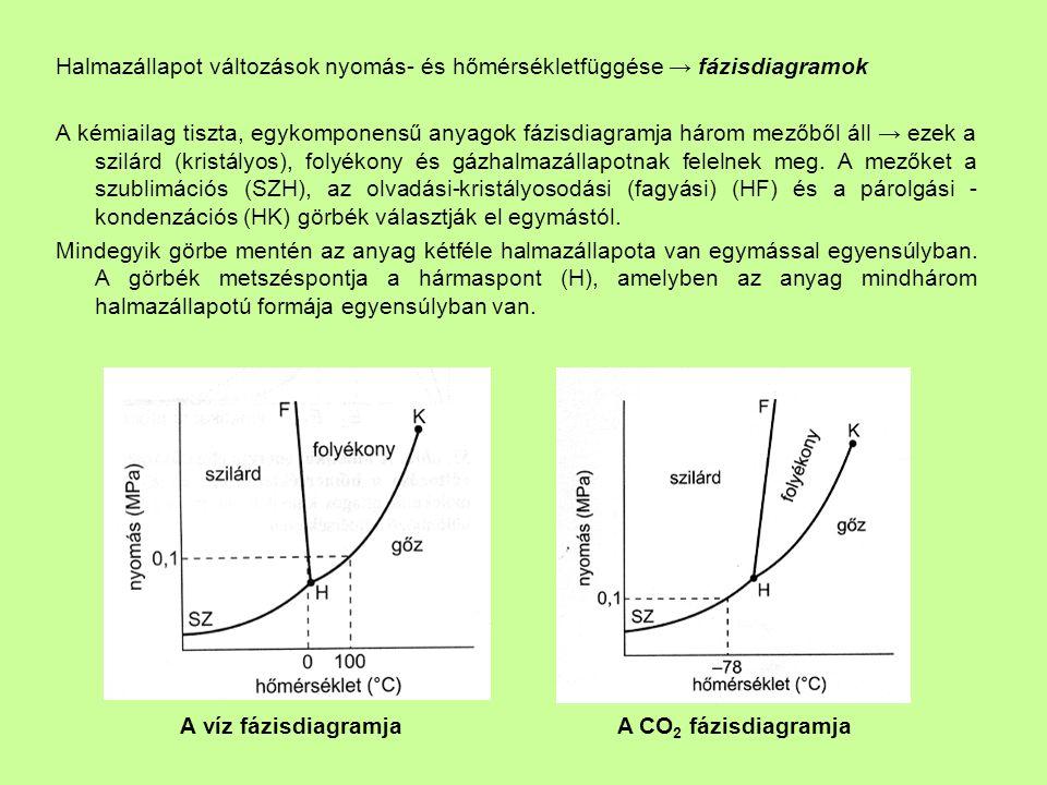 Halmazállapot változások nyomás- és hőmérsékletfüggése → fázisdiagramok A kémiailag tiszta, egykomponensű anyagok fázisdiagramja három mezőből áll → ezek a szilárd (kristályos), folyékony és gázhalmazállapotnak felelnek meg.
