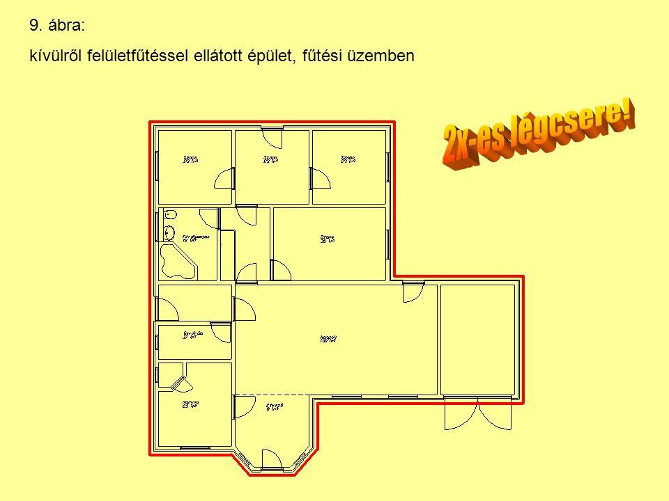 9. ábra: kívülről felületfűtéssel ellátott épület, fűtési üzemben