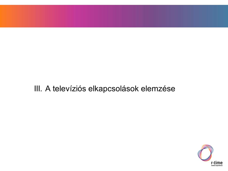 III. A televíziós elkapcsolások elemzése