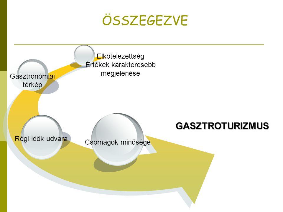 GASZTROTURIZMUS Csomagok minősége Régi idők udvara Gasztronómiai térkép Elkötelezettség Értékek karakteresebb megjelenése ÖSSZEGEZVE