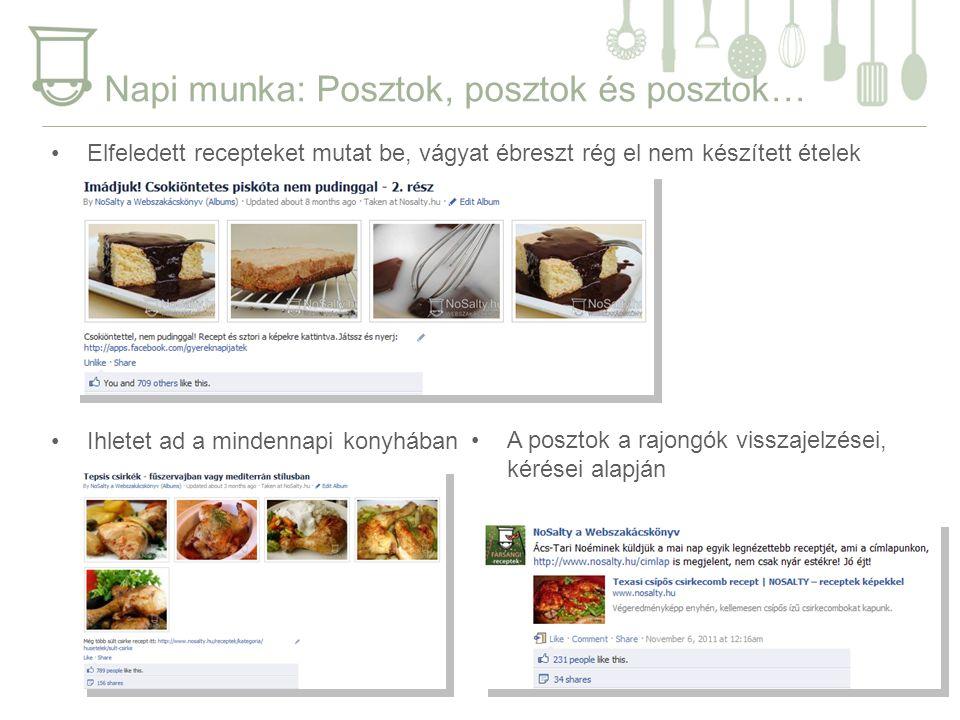 A NoSalty.hu Facebook csapat Németh Barbara Varga Magdolna Balázs Boglárka Török Noémi Zalai Ágnes