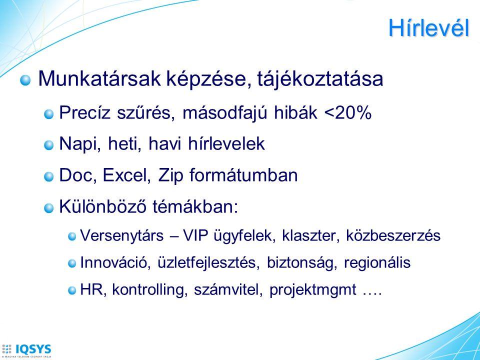Hírlevél Munkatársak képzése, tájékoztatása Precíz szűrés, másodfajú hibák <20% Napi, heti, havi hírlevelek Doc, Excel, Zip formátumban Különböző témákban: Versenytárs – VIP ügyfelek, klaszter, közbeszerzés Innováció, üzletfejlesztés, biztonság, regionális HR, kontrolling, számvitel, projektmgmt ….