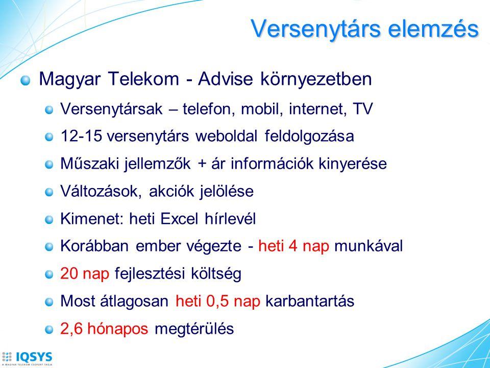 Versenytárs elemzés Magyar Telekom - Advise környezetben Versenytársak – telefon, mobil, internet, TV 12-15 versenytárs weboldal feldolgozása Műszaki jellemzők + ár információk kinyerése Változások, akciók jelölése Kimenet: heti Excel hírlevél Korábban ember végezte - heti 4 nap munkával 20 nap fejlesztési költség Most átlagosan heti 0,5 nap karbantartás 2,6 hónapos megtérülés