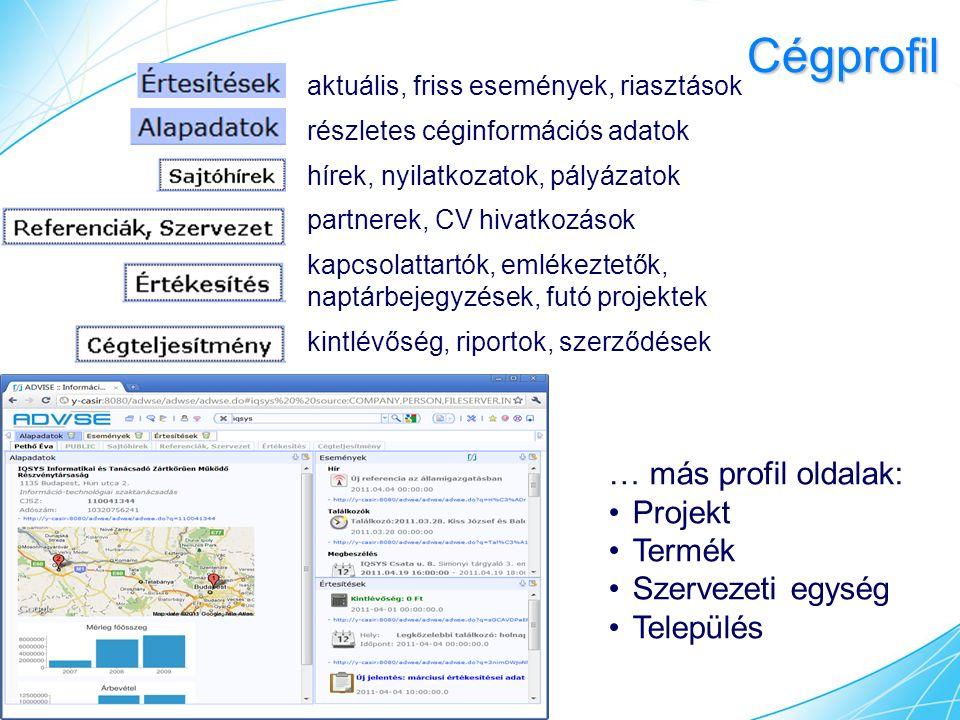 Cégprofil aktuális, friss események, riasztások részletes céginformációs adatok hírek, nyilatkozatok, pályázatok partnerek, CV hivatkozások kapcsolattartók, emlékeztetők, naptárbejegyzések, futó projektek kintlévőség, riportok, szerződések … más profil oldalak: Projekt Termék Szervezeti egység Település