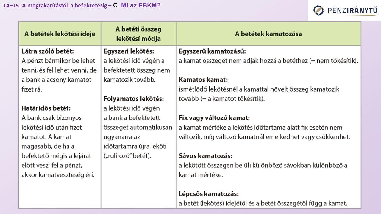 14–15. A megtakarítástól a befektetésig – C. Mi az EBKM
