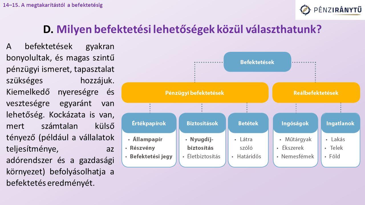 14–15. A megtakarítástól a befektetésig D. Milyen befektetési lehetőségek közül választhatunk.