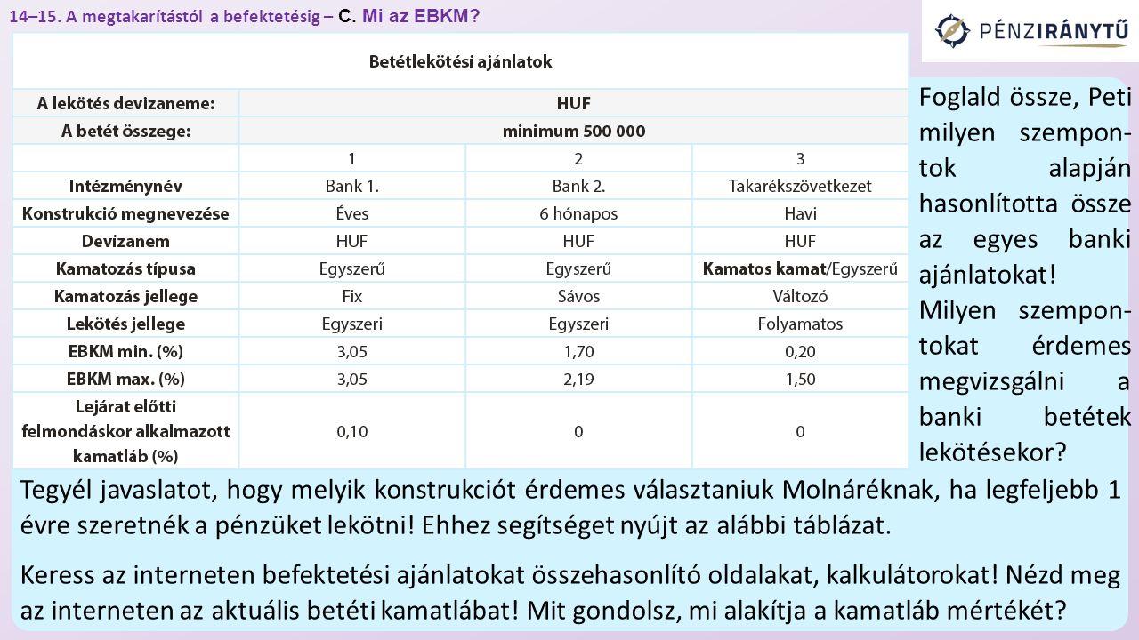 14–15. A megtakarítástól a befektetésig – C. Mi az EBKM.