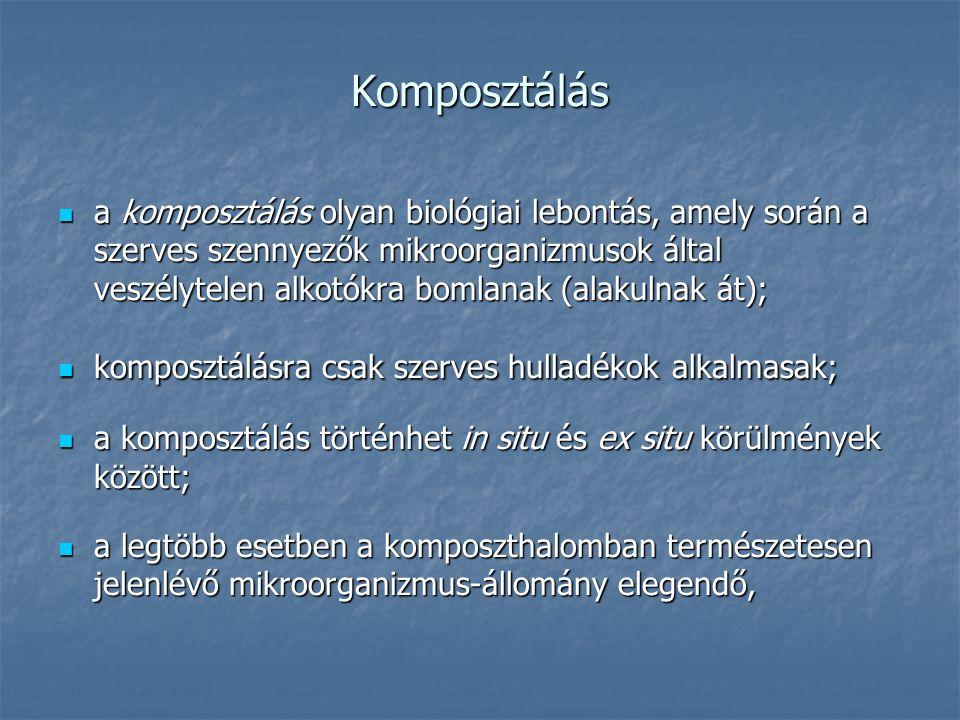 Komposztálás a komposztálás olyan biológiai lebontás, amely során a szerves szennyezők mikroorganizmusok által veszélytelen alkotókra bomlanak (alakulnak át); a komposztálás olyan biológiai lebontás, amely során a szerves szennyezők mikroorganizmusok által veszélytelen alkotókra bomlanak (alakulnak át); komposztálásra csak szerves hulladékok alkalmasak; komposztálásra csak szerves hulladékok alkalmasak; a komposztálás történhet in situ és ex situ körülmények között; a komposztálás történhet in situ és ex situ körülmények között; a legtöbb esetben a komposzthalomban természetesen jelenlévő mikroorganizmus-állomány elegendő, a legtöbb esetben a komposzthalomban természetesen jelenlévő mikroorganizmus-állomány elegendő,