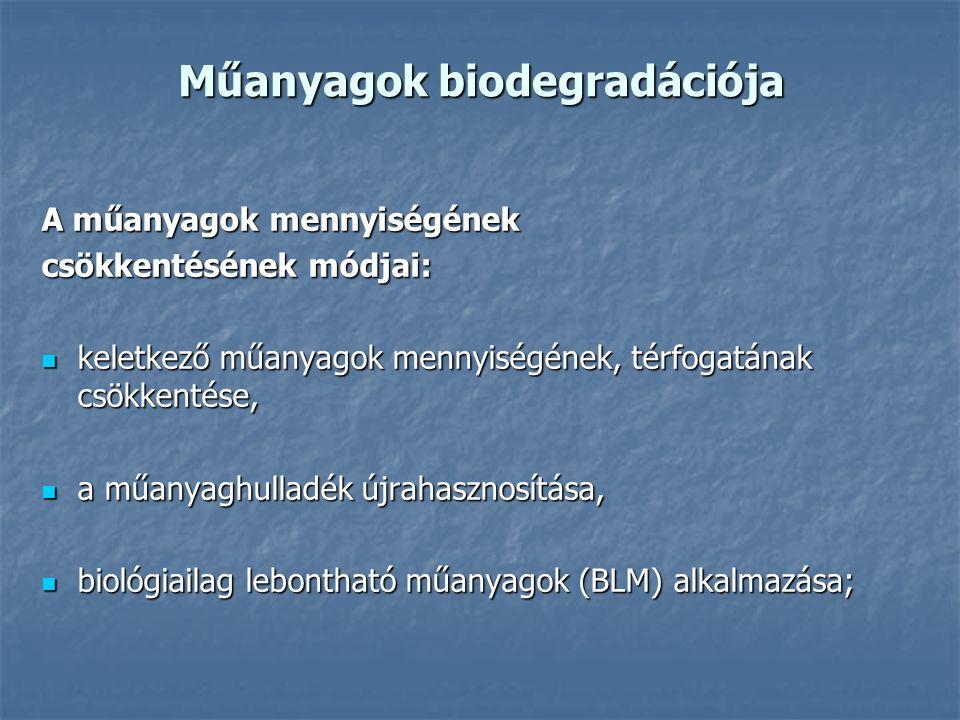 Műanyagok biodegradációja A műanyagok mennyiségének csökkentésének módjai: keletkező műanyagok mennyiségének, térfogatának csökkentése, keletkező műanyagok mennyiségének, térfogatának csökkentése, a műanyaghulladék újrahasznosítása, a műanyaghulladék újrahasznosítása, biológiailag lebontható műanyagok (BLM) alkalmazása; biológiailag lebontható műanyagok (BLM) alkalmazása;