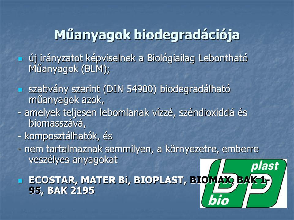 Műanyagok biodegradációja új irányzatot képviselnek a Biológiailag Lebontható Műanyagok (BLM); új irányzatot képviselnek a Biológiailag Lebontható Műanyagok (BLM); szabvány szerint (DIN 54900) biodegradálható műanyagok azok, szabvány szerint (DIN 54900) biodegradálható műanyagok azok, - amelyek teljesen lebomlanak vízzé, széndioxiddá és biomasszává, - komposztálhatók, és - nem tartalmaznak semmilyen, a környezetre, emberre veszélyes anyagokat ECOSTAR, MATER Bi, BIOPLAST, BIOMAX, BAK 1- 95, BAK 2195 ECOSTAR, MATER Bi, BIOPLAST, BIOMAX, BAK 1- 95, BAK 2195