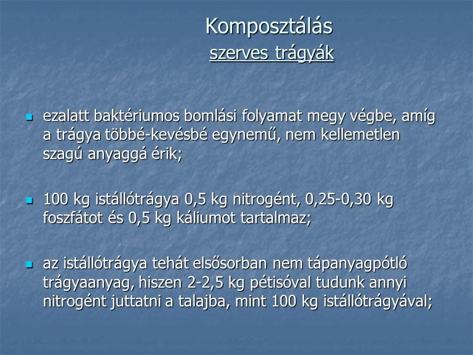 Komposztálás szerves trágyák ezalatt baktériumos bomlási folyamat megy végbe, amíg a trágya többé-kevésbé egynemű, nem kellemetlen szagú anyaggá érik; ezalatt baktériumos bomlási folyamat megy végbe, amíg a trágya többé-kevésbé egynemű, nem kellemetlen szagú anyaggá érik; 100 kg istállótrágya 0,5 kg nitrogént, 0,25-0,30 kg foszfátot és 0,5 kg káliumot tartalmaz; 100 kg istállótrágya 0,5 kg nitrogént, 0,25-0,30 kg foszfátot és 0,5 kg káliumot tartalmaz; az istállótrágya tehát elsősorban nem tápanyagpótló trágyaanyag, hiszen 2-2,5 kg pétisóval tudunk annyi nitrogént juttatni a talajba, mint 100 kg istállótrágyával; az istállótrágya tehát elsősorban nem tápanyagpótló trágyaanyag, hiszen 2-2,5 kg pétisóval tudunk annyi nitrogént juttatni a talajba, mint 100 kg istállótrágyával;
