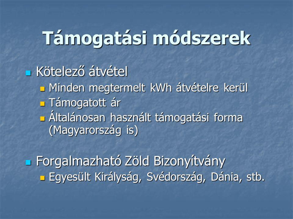 Támogatási módszerek Kötelező átvétel Kötelező átvétel Minden megtermelt kWh átvételre kerül Minden megtermelt kWh átvételre kerül Támogatott ár Támogatott ár Általánosan használt támogatási forma (Magyarország is) Általánosan használt támogatási forma (Magyarország is) Forgalmazható Zöld Bizonyítvány Forgalmazható Zöld Bizonyítvány Egyesült Királyság, Svédország, Dánia, stb.