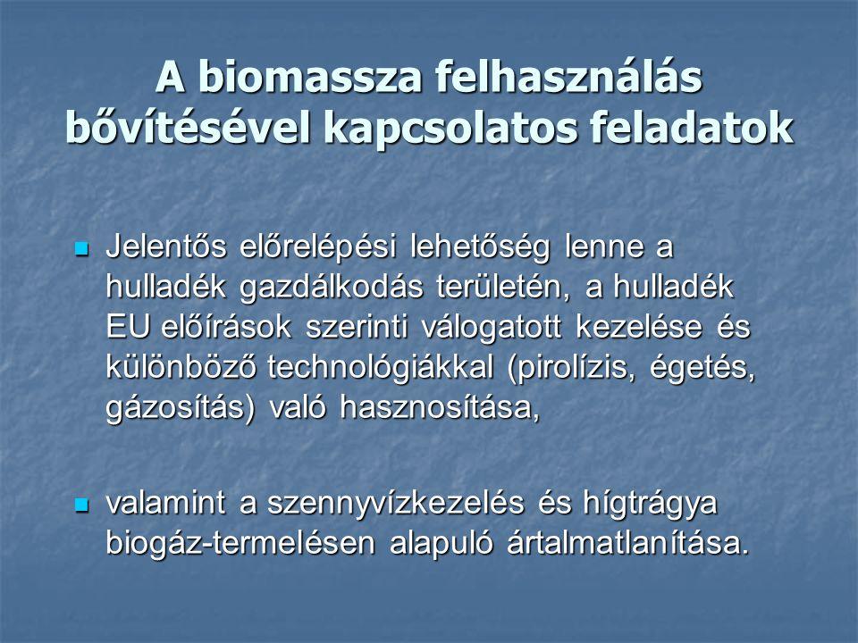A biomassza felhasználás bővítésével kapcsolatos feladatok Jelentős előrelépési lehetőség lenne a hulladék gazdálkodás területén, a hulladék EU előírások szerinti válogatott kezelése és különböző technológiákkal (pirolízis, égetés, gázosítás) való hasznosítása, Jelentős előrelépési lehetőség lenne a hulladék gazdálkodás területén, a hulladék EU előírások szerinti válogatott kezelése és különböző technológiákkal (pirolízis, égetés, gázosítás) való hasznosítása, valamint a szennyvízkezelés és hígtrágya biogáz-termelésen alapuló ártalmatlanítása.