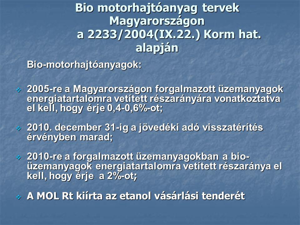 Bio motorhajtóanyag tervek Magyarországon a 2233/2004(IX.22.) Korm hat.
