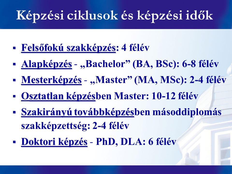 """Képzési ciklusok és képzési idők  Felsőfokú szakképzés  Felsőfokú szakképzés: 4 félév  Alapképzés  Alapképzés - """"Bachelor (BA, BSc): 6-8 félév  Mesterképzés  Mesterképzés - """"Master (MA, MSc): 2-4 félév sztatlan képzés  Osztatlan képzésben Master: 10-12 félév  Szakirányú továbbképzés  Szakirányú továbbképzésben másoddiplomás szakképzettség: 2-4 félév  Doktori képzés  Doktori képzés - PhD, DLA: 6 félév"""
