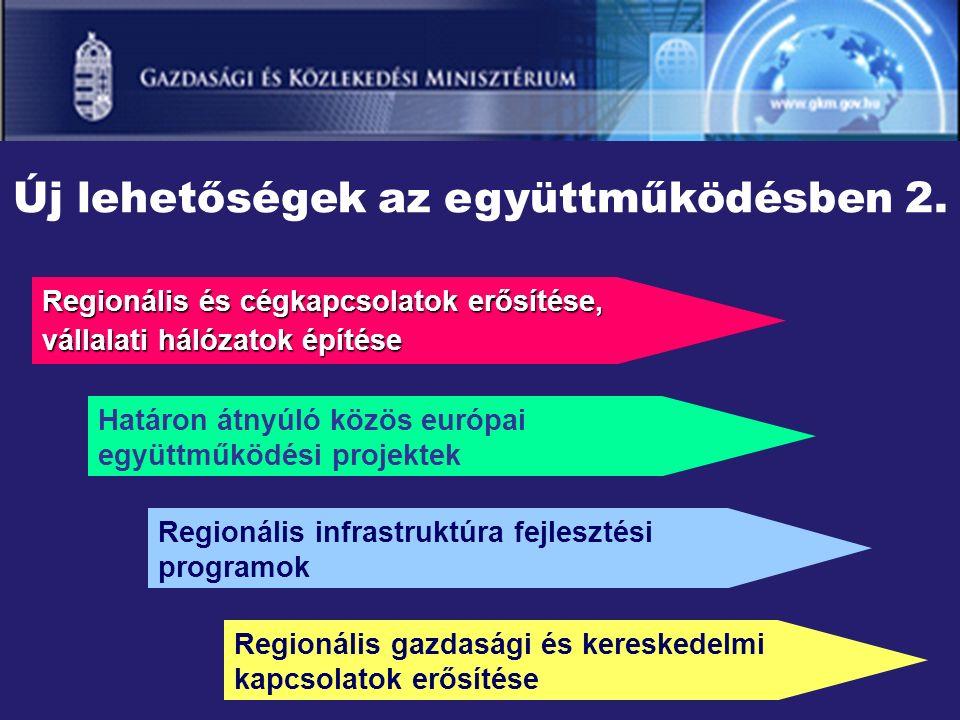 Határon átnyúló közös európai együttműködési projektek Regionális gazdasági és kereskedelmi kapcsolatok erősítése Regionális és cégkapcsolatok erősítése, vállalati hálózatok építése Regionális infrastruktúra fejlesztési programok Új lehetőségek az együttműködésben 2.