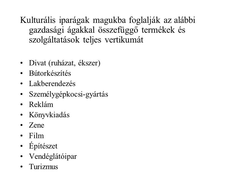 Kulturális iparágak magukba foglalják az alábbi gazdasági ágakkal összefüggő termékek és szolgáltatások teljes vertikumát Divat (ruházat, ékszer) Búto