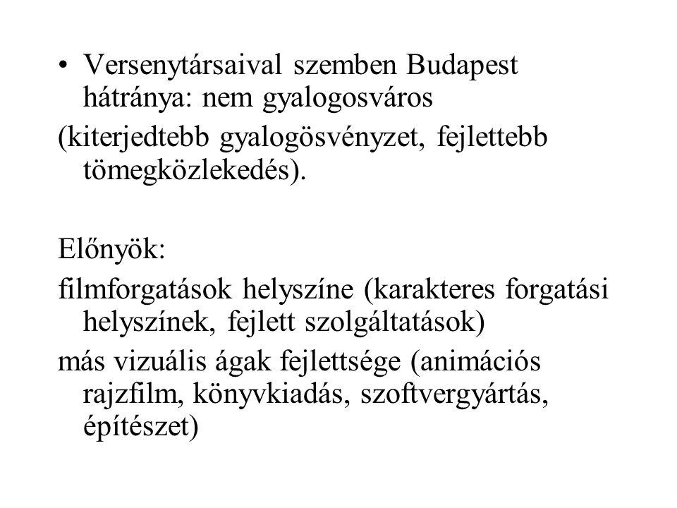 Versenytársaival szemben Budapest hátránya: nem gyalogosváros (kiterjedtebb gyalogösvényzet, fejlettebb tömegközlekedés). Előnyök: filmforgatások hely