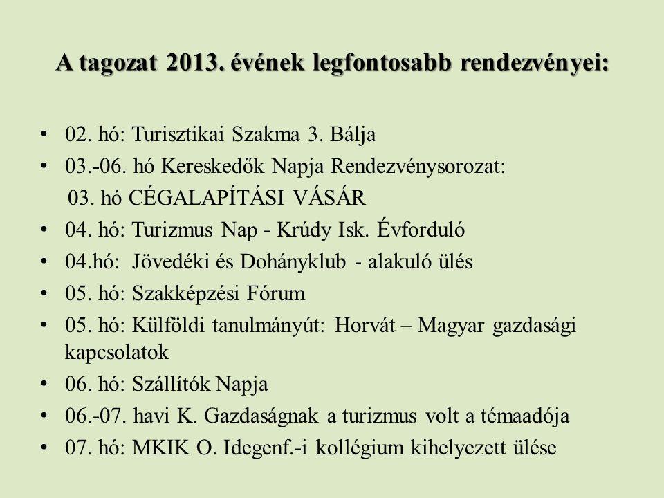 A tagozat 2013. évének legfontosabb rendezvényei: 02.