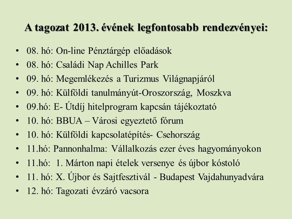 A tagozat 2013. évének legfontosabb rendezvényei: 08.