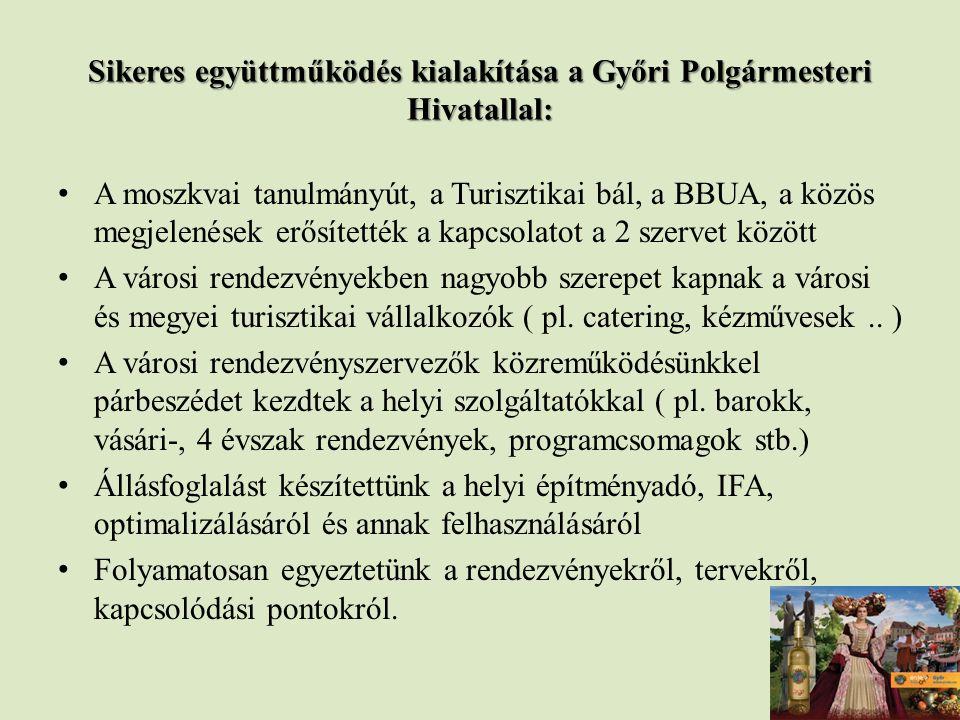 Sikeres együttműködés kialakítása a Győri Polgármesteri Hivatallal: A moszkvai tanulmányút, a Turisztikai bál, a BBUA, a közös megjelenések erősítették a kapcsolatot a 2 szervet között A városi rendezvényekben nagyobb szerepet kapnak a városi és megyei turisztikai vállalkozók ( pl.