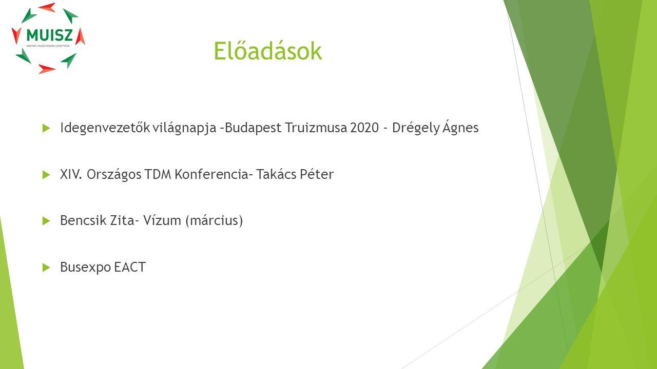 Előadások  Idegenvezetők világnapja –Budapest Truizmusa 2020 - Drégely Ágnes  XIV. Országos TDM Konferencia– Takács Péter  Bencsik Zita- Vízum (már