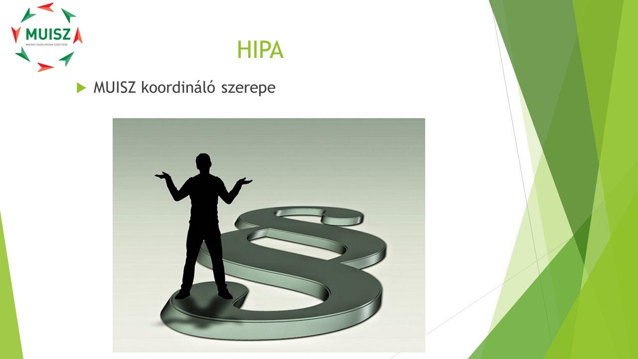 HIPA  MUISZ koordináló szerepe
