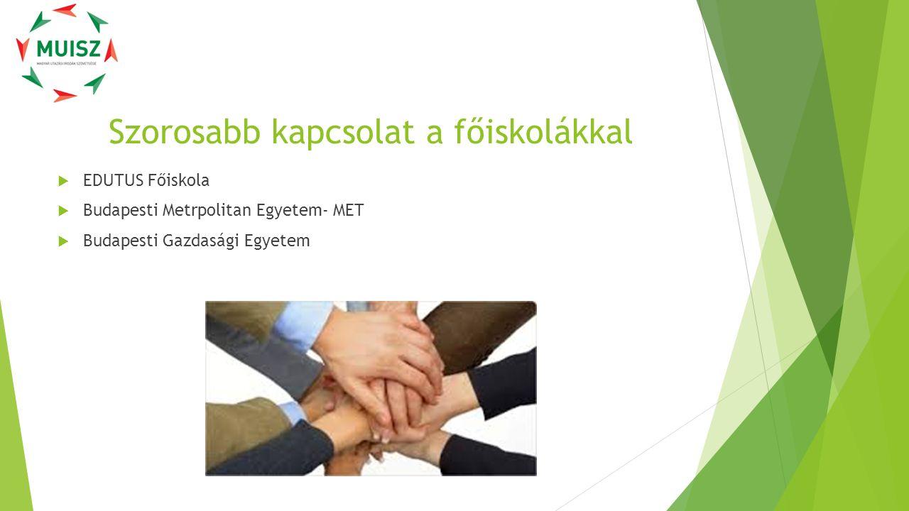 Szorosabb kapcsolat a főiskolákkal  EDUTUS Főiskola  Budapesti Metrpolitan Egyetem- MET  Budapesti Gazdasági Egyetem