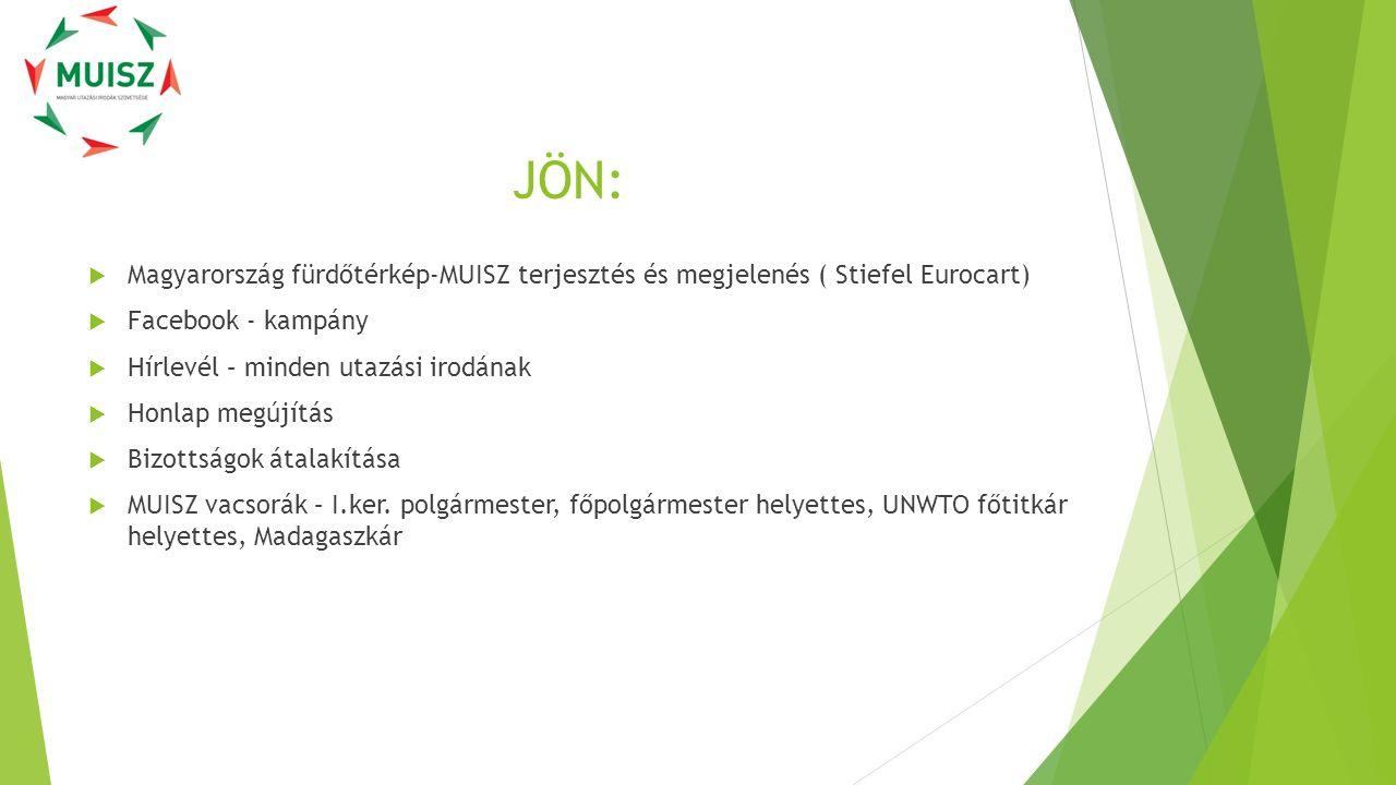 JÖN:  Magyarország fürdőtérkép-MUISZ terjesztés és megjelenés ( Stiefel Eurocart)  Facebook - kampány  Hírlevél – minden utazási irodának  Honlap
