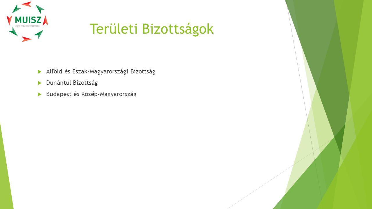Területi Bizottságok  Alföld és Észak-Magyarországi Bizottság  Dunántúl Bizottság  Budapest és Közép-Magyarország