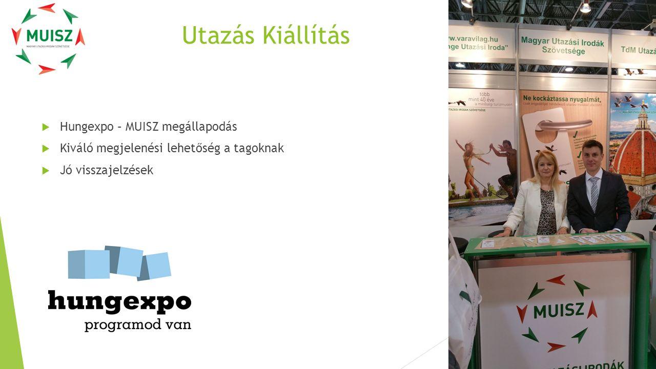 Utazás Kiállítás  Hungexpo – MUISZ megállapodás  Kiváló megjelenési lehetőség a tagoknak  Jó visszajelzések