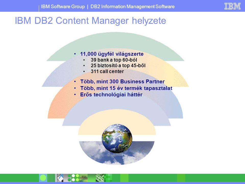 IBM Software Group | DB2 Information Management Software IBM DB2 Content Manager helyzete 11,000 ügyfél világszerte 39 bank a top 60-ból 25 biztosító a top 45-ből 311 call center Több, mint 300 Business Partner Több, mint 15 év termék tapasztalat Erős technológiai háttér