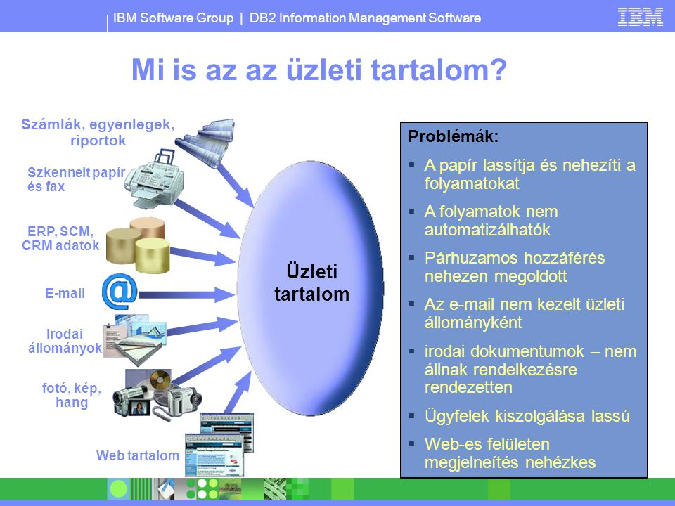IBM Software Group | DB2 Information Management Software Mi is az az üzleti tartalom.