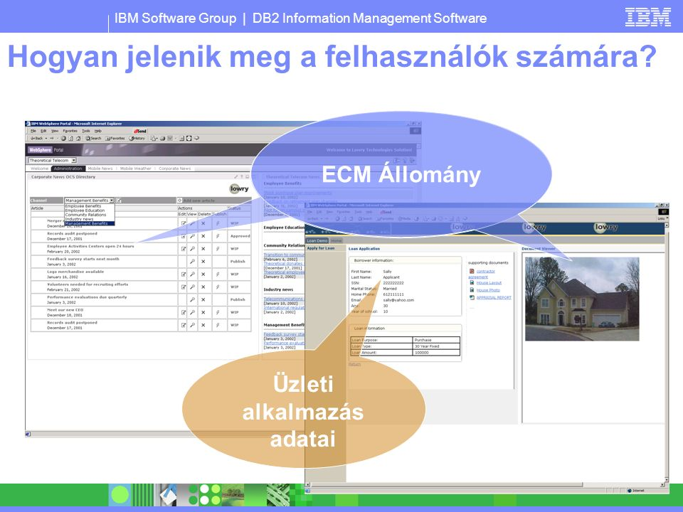 IBM Software Group | DB2 Information Management Software ECM Állomány Üzleti alkalmazás adatai Hogyan jelenik meg a felhasználók számára