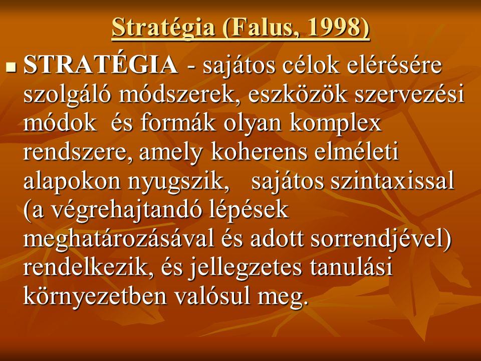 Stratégia (Falus, 1998) STRATÉGIA - sajátos célok elérésére szolgáló módszerek, eszközök szervezési módok és formák olyan komplex rendszere, amely koherens elméleti alapokon nyugszik, sajátos szintaxissal (a végrehajtandó lépések meghatározásával és adott sorrendjével) rendelkezik, és jellegzetes tanulási környezetben valósul meg.