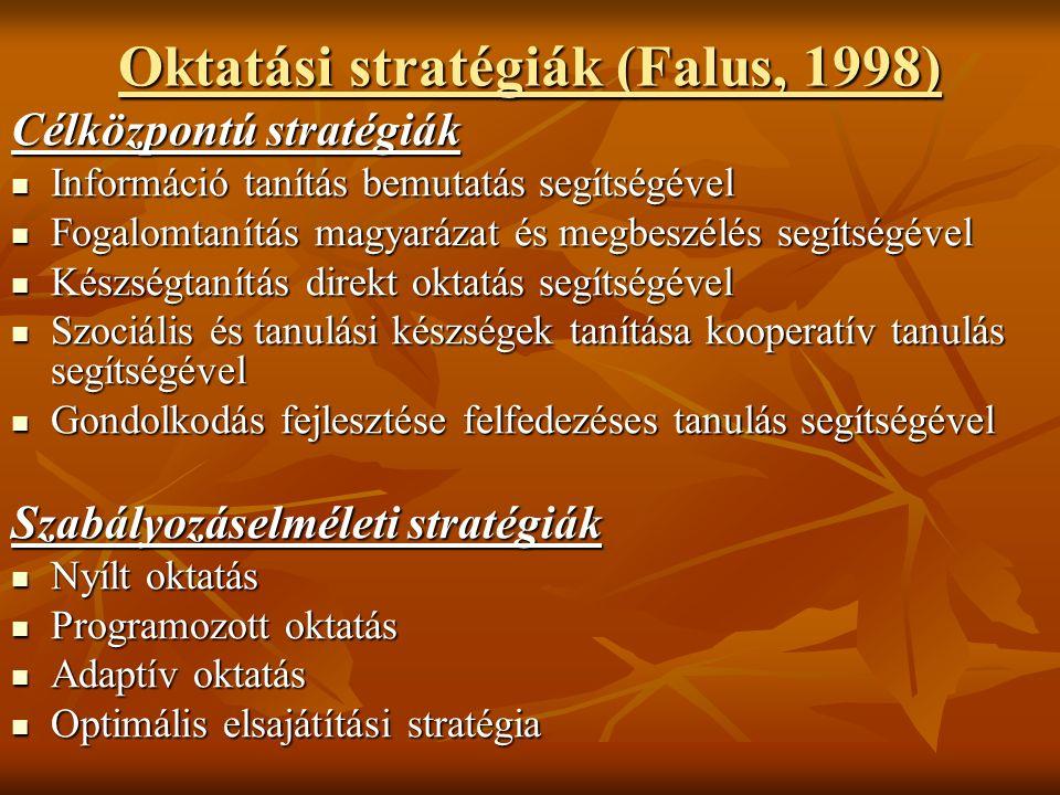 Célközpontú stratégiák ( Falus, 1998) 1.Információ tanítása bemutatás segítségével 2.