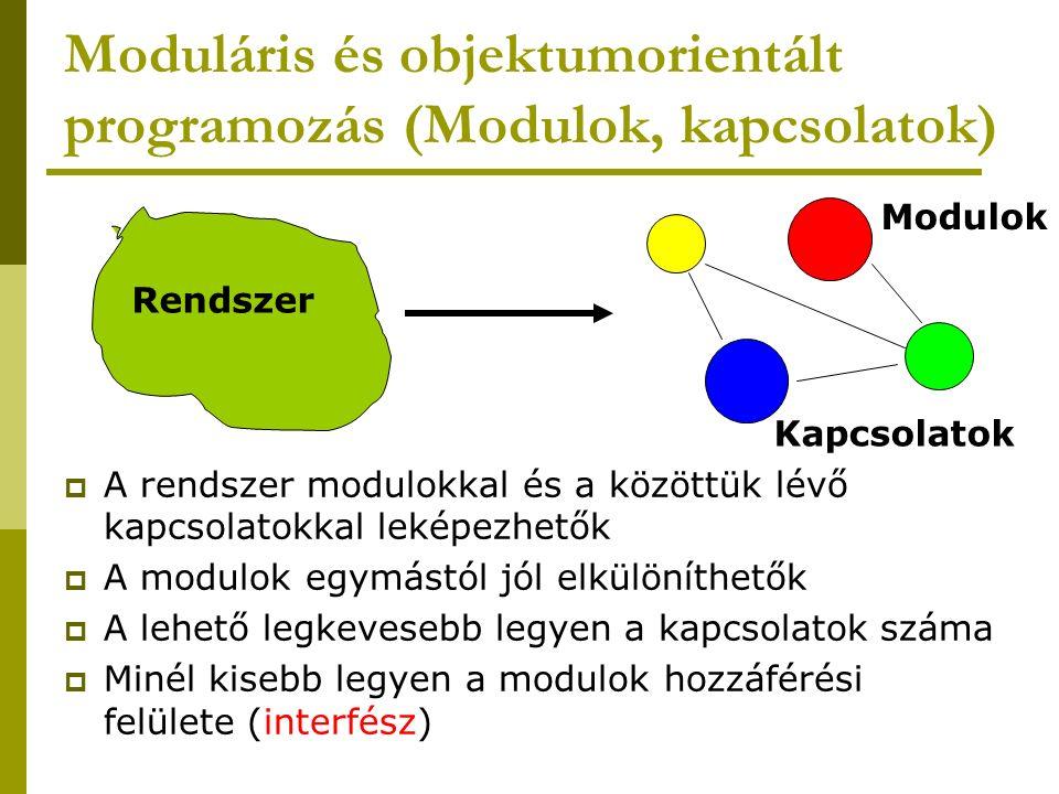 Moduláris és objektumorientált programozás (Modulok, kapcsolatok)  A rendszer modulokkal és a közöttük lévő kapcsolatokkal leképezhetők  A modulok e