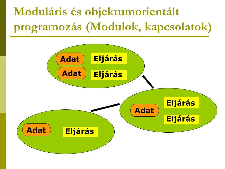 Moduláris és objektumorientált programozás (Modulok, kapcsolatok) Eljárás Adat Eljárás Adat Eljárás Adat