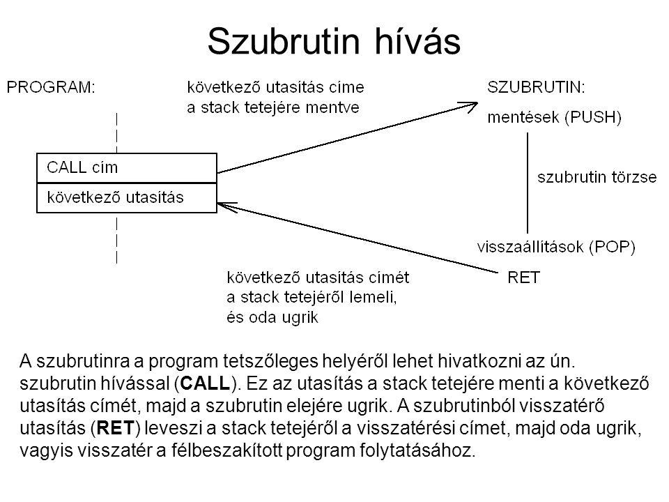 Szubrutin hívás A szubrutinra a program tetszőleges helyéről lehet hivatkozni az ún.