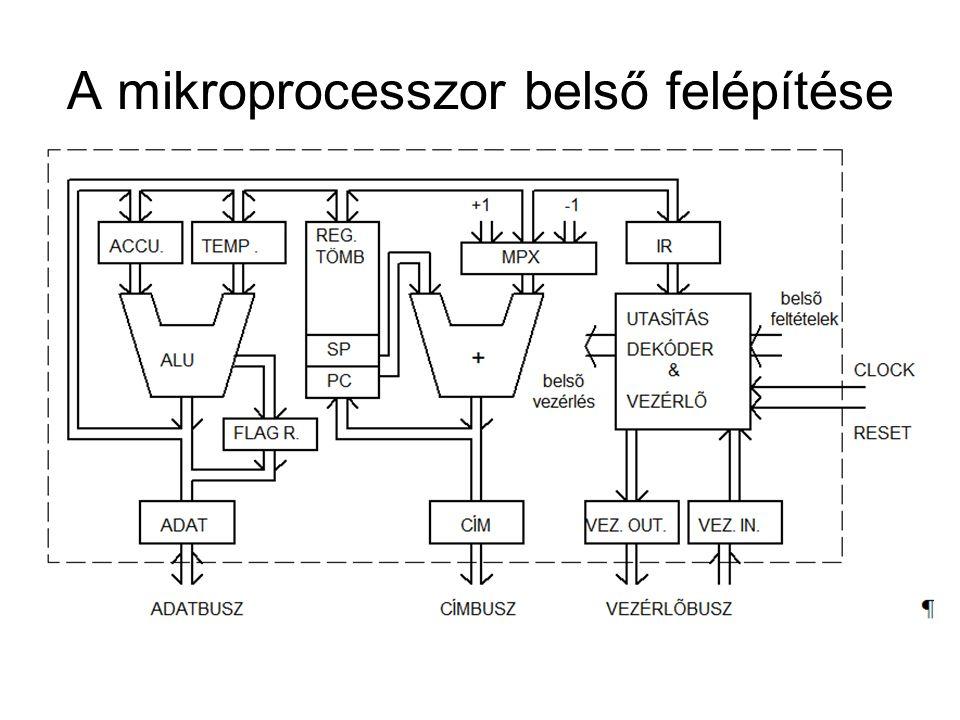 A mikroprocesszor belső felépítése