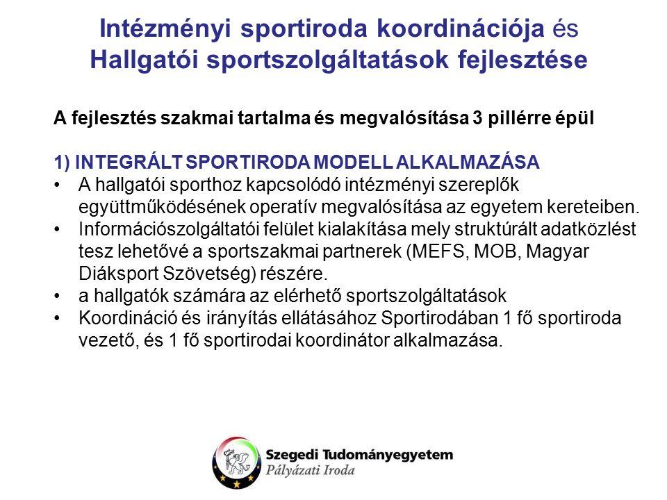 Intézményi sportiroda koordinációja és Hallgatói sportszolgáltatások fejlesztése A fejlesztés szakmai tartalma és megvalósítása 3 pillérre épül 1) INTEGRÁLT SPORTIRODA MODELL ALKALMAZÁSA A hallgatói sporthoz kapcsolódó intézményi szereplők együttműködésének operatív megvalósítása az egyetem kereteiben.