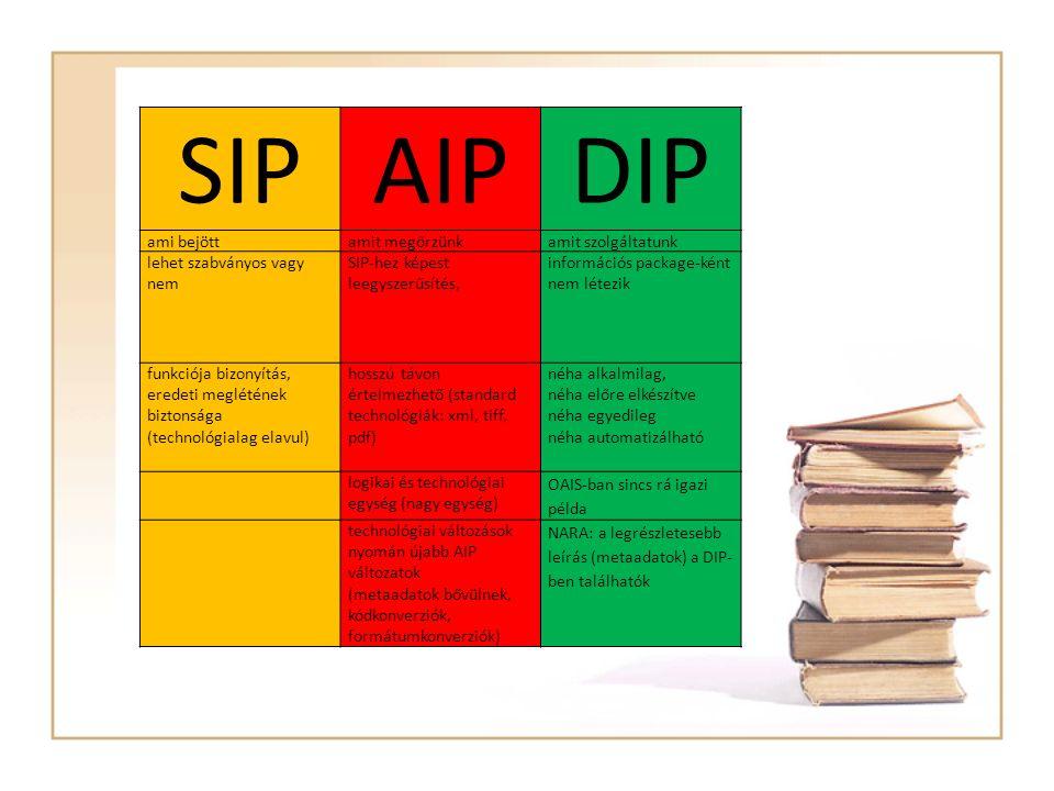 SIPAIPDIP ami bejöttamit megőrzünkamit szolgáltatunk lehet szabványos vagy nem SIP-hez képest leegyszerűsítés, információs package-ként nem létezik funkciója bizonyítás, eredeti meglétének biztonsága (technológialag elavul) hosszú távon értelmezhető (standard technológiák: xml, tiff, pdf) néha alkalmilag, néha előre elkészítve néha egyedileg néha automatizálható logikai és technológiai egység (nagy egység) OAIS-ban sincs rá igazi példa technológiai változások nyomán újabb AIP változatok (metaadatok bővülnek, kódkonverziók, formátumkonverziók) NARA: a legrészletesebb leírás (metaadatok) a DIP- ben találhatók